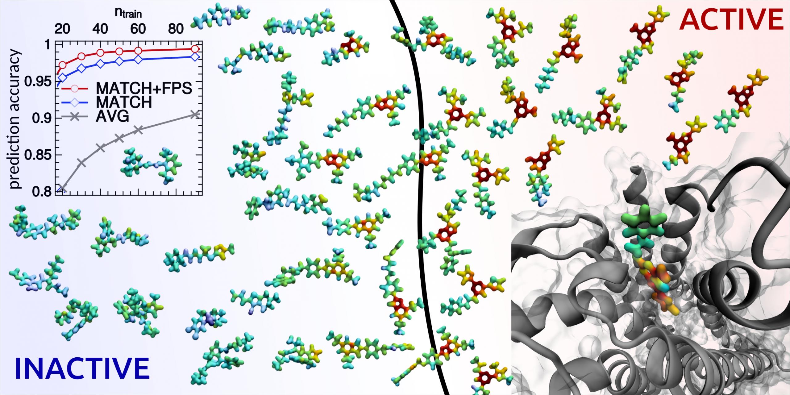 Figure representing a series of drug molecules