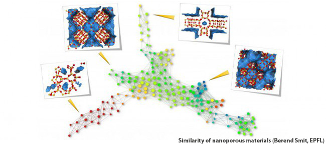 Topological differences of top-performing materials for methane storage.